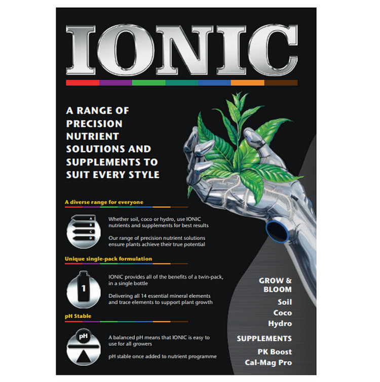 Growth technology ionic review